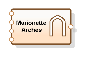 MarionetteArches